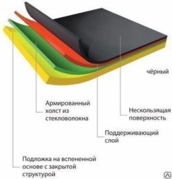 Балетный линолеум Арлекин СТУДИО™ Harlequin